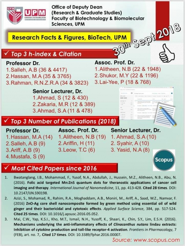 /infobanner/research_facts_and_figures_biotech_upm-45149